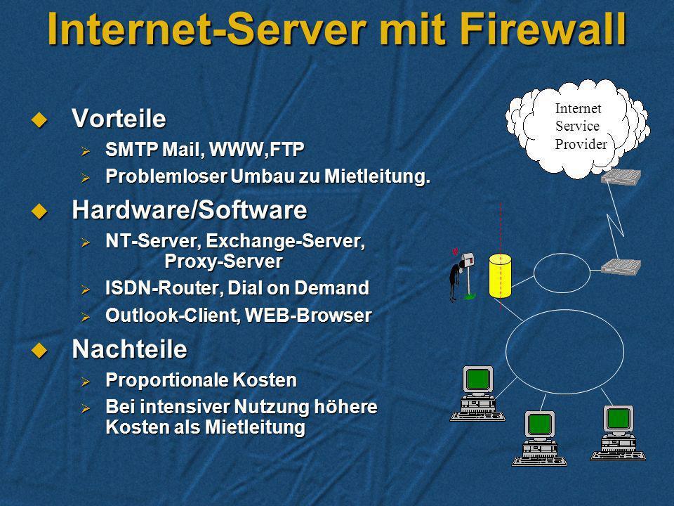 Internet Service Provider Internet-Server mit Firewall Vorteile Vorteile SMTP Mail, WWW,FTP SMTP Mail, WWW,FTP Problemloser Umbau zu Mietleitung.