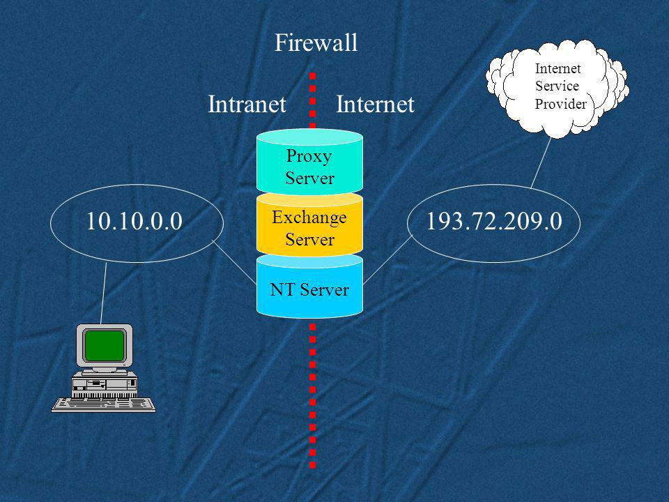 IntranetInternet Firewall NT Server 10.10.0.0193.72.209.0 Exchange Server Proxy Server Internet Service Provider