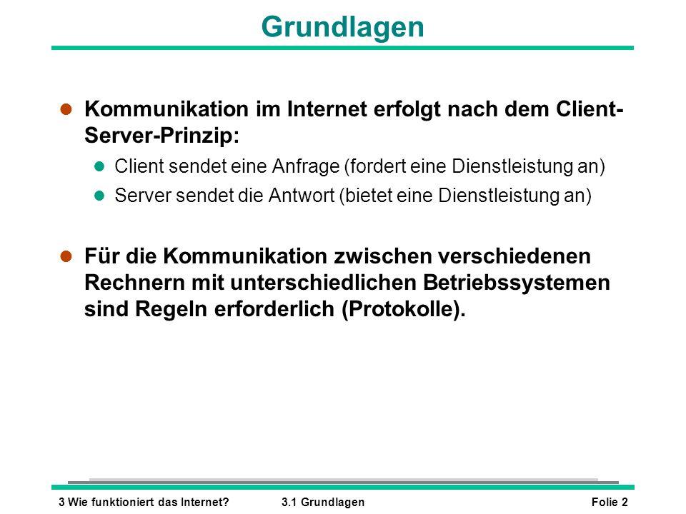 Folie 23 Wie funktioniert das Internet?3.1 Grundlagen Grundlagen l Kommunikation im Internet erfolgt nach dem Client- Server-Prinzip: l Client sendet