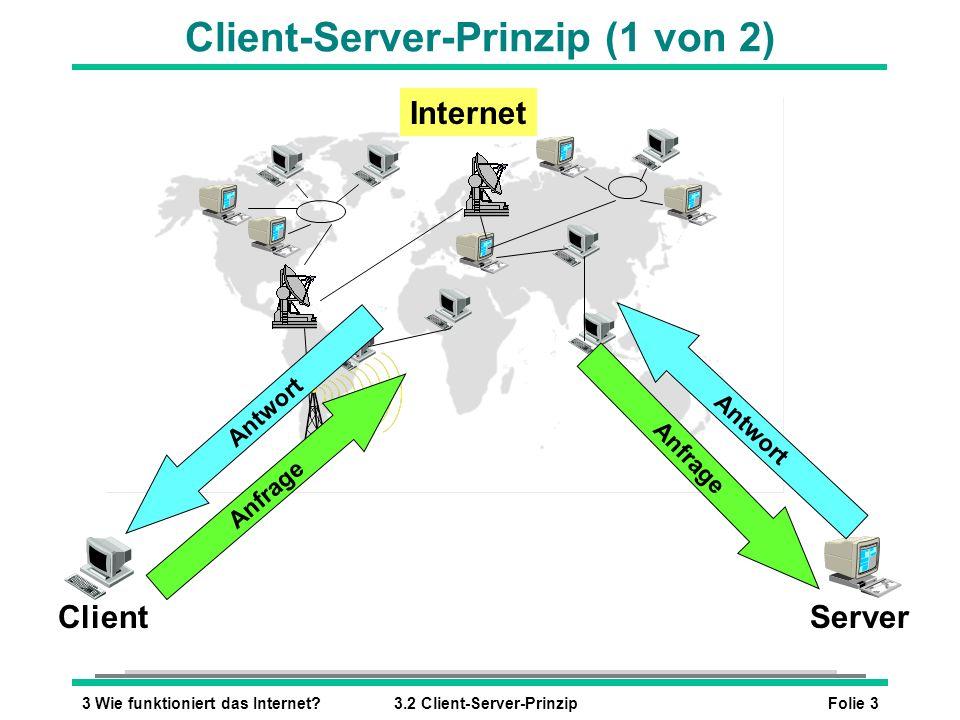 Folie 33 Wie funktioniert das Internet?3.2 Client-Server-Prinzip Client-Server-Prinzip (1 von 2) ClientServer Internet Anfrage Antwort