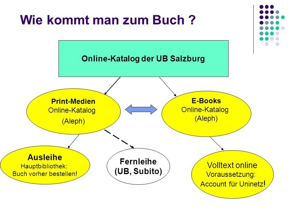 Wie kommt man zum Buch ? Online-Katalog der UB Salzburg Print-Medien Online-Katalog (Aleph) E-Books Online-Katalog (Aleph) Fernleihe (UB, Subito) Voll