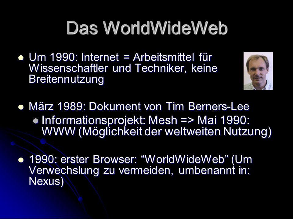 Das WorldWideWeb Um 1990: Internet = Arbeitsmittel für Wissenschaftler und Techniker, keine Breitennutzung Um 1990: Internet = Arbeitsmittel für Wisse