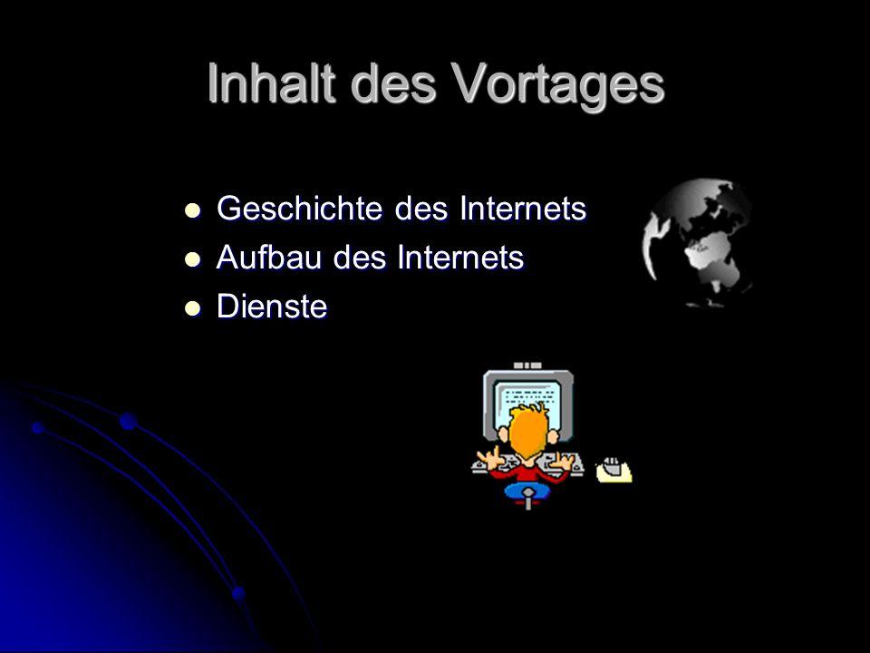 Inhalt des Vortages Geschichte Geschichte des Internets Aufbau Aufbau des Internets Dienste Dienste