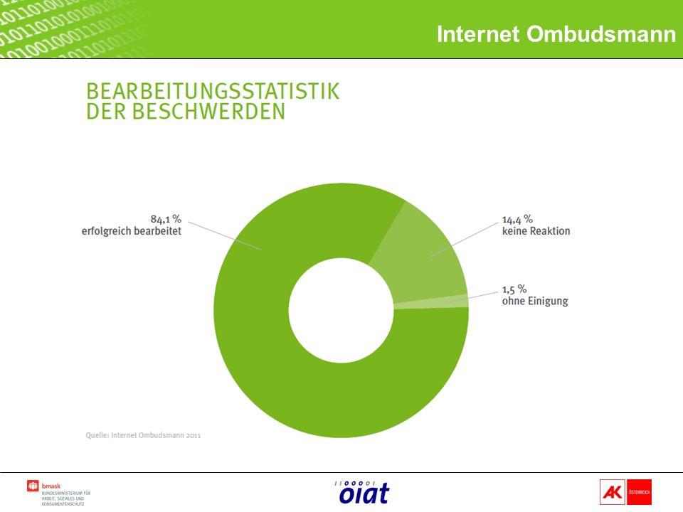 Internet Ombudsmann