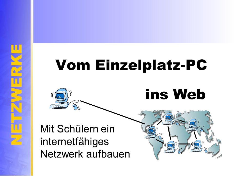 NETZWERKE IP-Adressen für Heim-Netzwerke am Beispiel von Class-C Adressen: 192.168.0.1 – 192.168.0.254 dazugehörige Class-C Subnet- Maske: 255.255.255.0