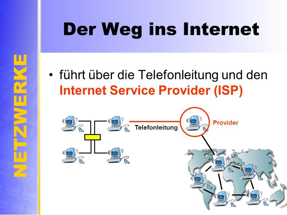 NETZWERKE Der Weg ins Internet führt über die Telefonleitung und den Internet Service Provider (ISP) Telefonleitung Provider