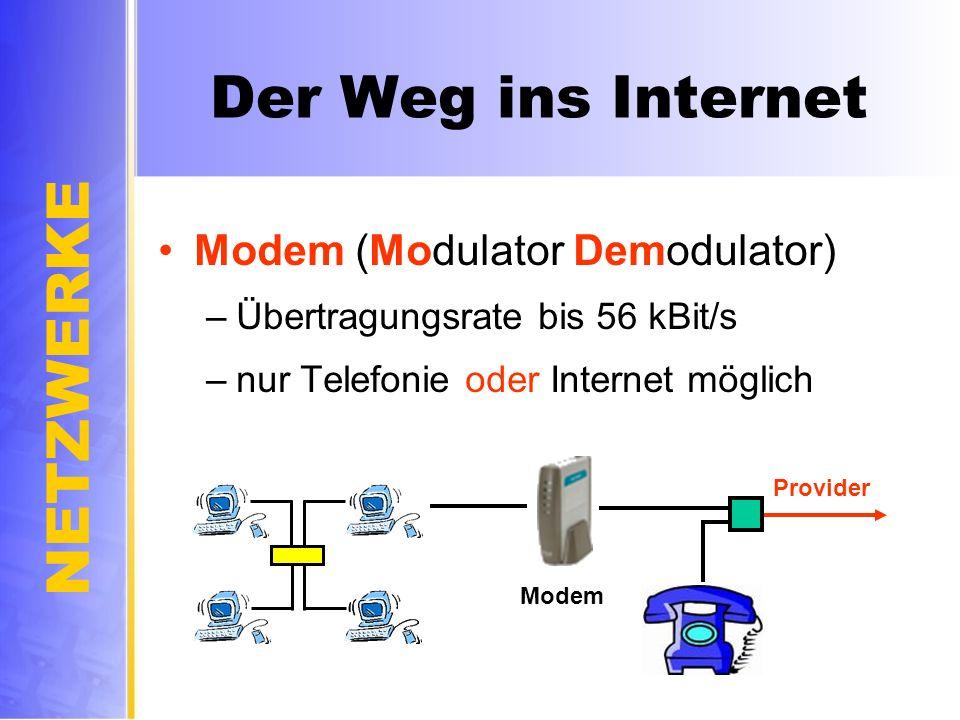 NETZWERKE Der Weg ins Internet Modem (Modulator Demodulator) –Übertragungsrate bis 56 kBit/s –nur Telefonie oder Internet möglich Modem Provider
