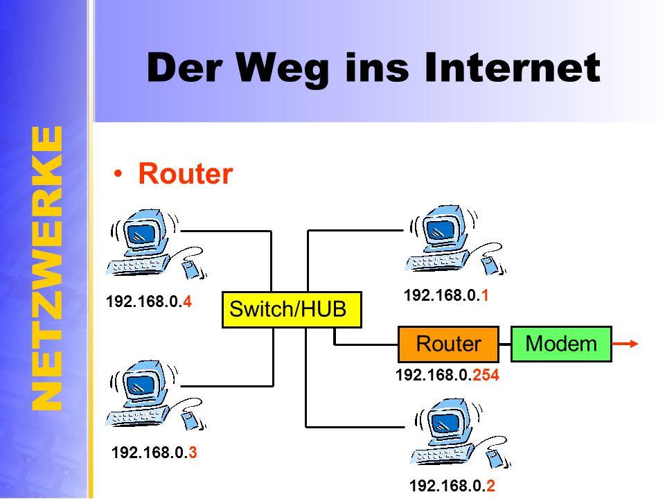 NETZWERKE Der Weg ins Internet Router 192.168.0.4 192.168.0.2 Switch/HUB 192.168.0.1 192.168.0.3 ModemRouter 192.168.0.254