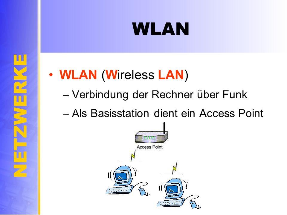 NETZWERKE WLAN WLAN (Wireless LAN) –Verbindung der Rechner über Funk –Als Basisstation dient ein Access Point