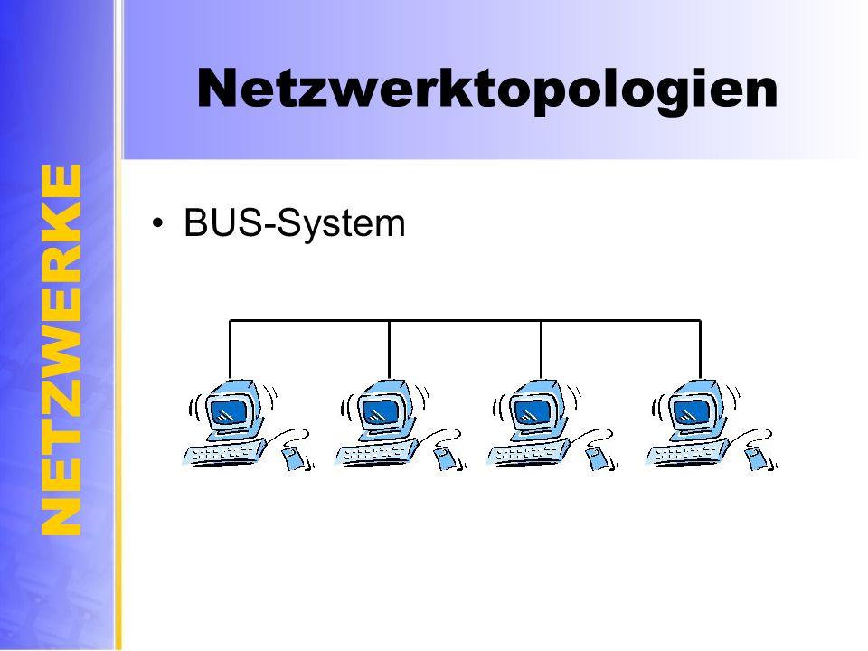 NETZWERKE Netzwerktopologien BUS-System