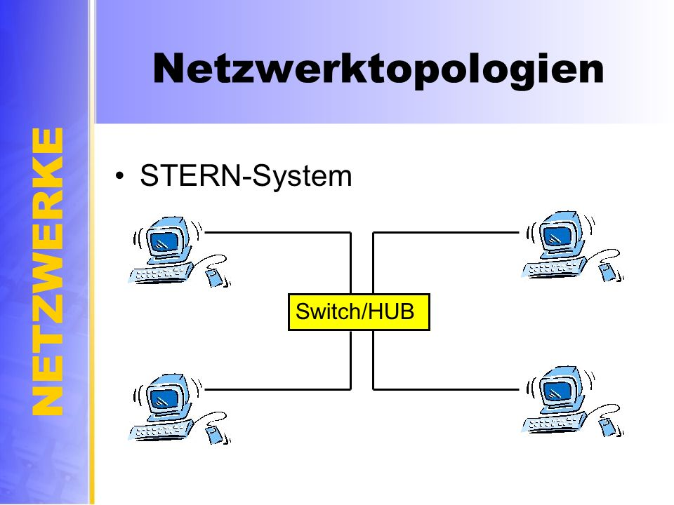 NETZWERKE Netzwerktopologien STERN-System Switch/HUB