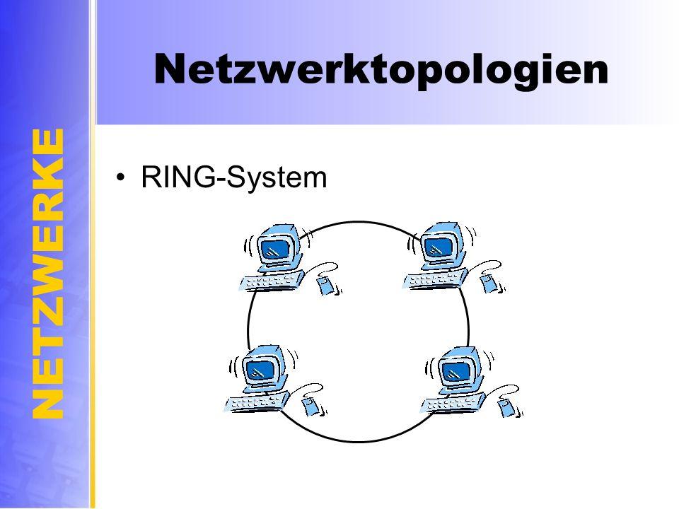 NETZWERKE Netzwerktopologien RING-System