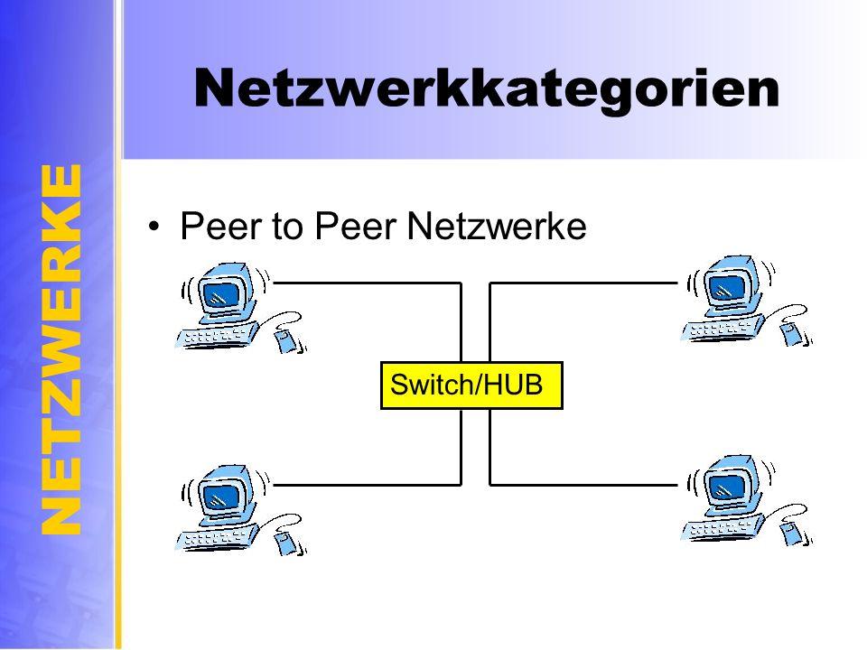 NETZWERKE Netzwerkkategorien Peer to Peer Netzwerke Switch/HUB