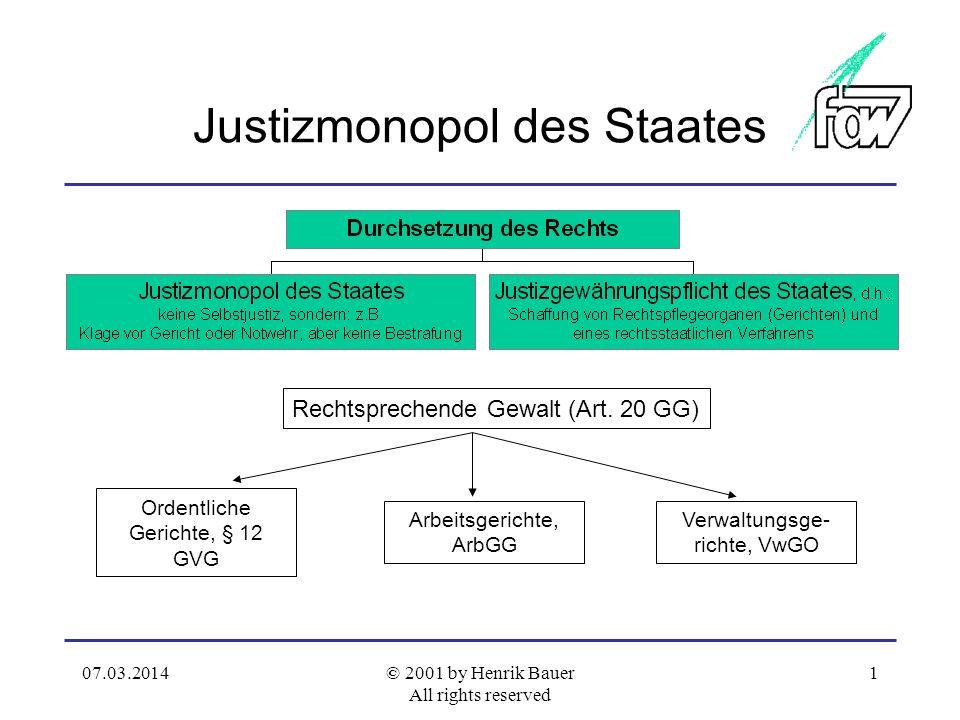 07.03.2014© 2001 by Henrik Bauer All rights reserved 1 Justizmonopol des Staates Rechtsprechende Gewalt (Art.