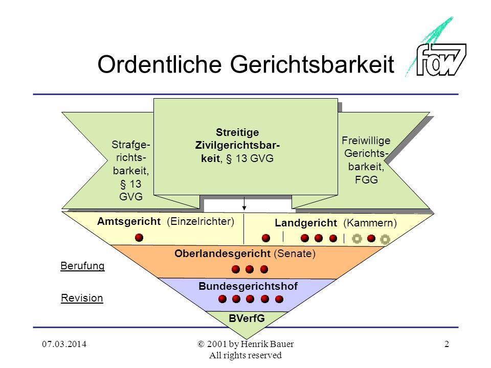 07.03.2014© 2001 by Henrik Bauer All rights reserved 1 Justizmonopol des Staates Rechtsprechende Gewalt (Art. 20 GG) Ordentliche Gerichte, § 12 GVG Ar