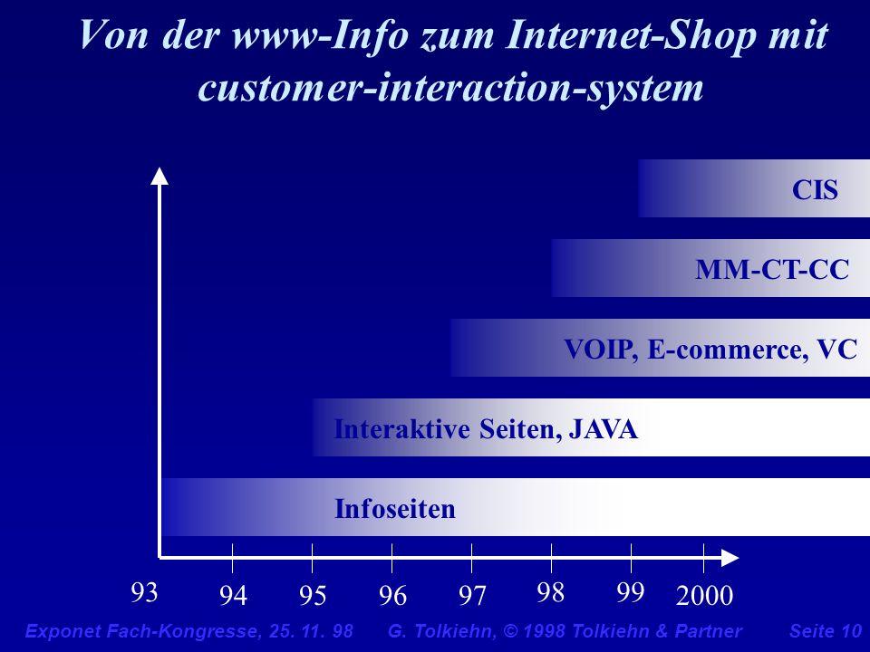 Exponet Fach-Kongresse, 25. 11. 98 G. Tolkiehn, © 1998 Tolkiehn & PartnerSeite 10 CIS Von der www-Info zum Internet-Shop mit customer-interaction-syst