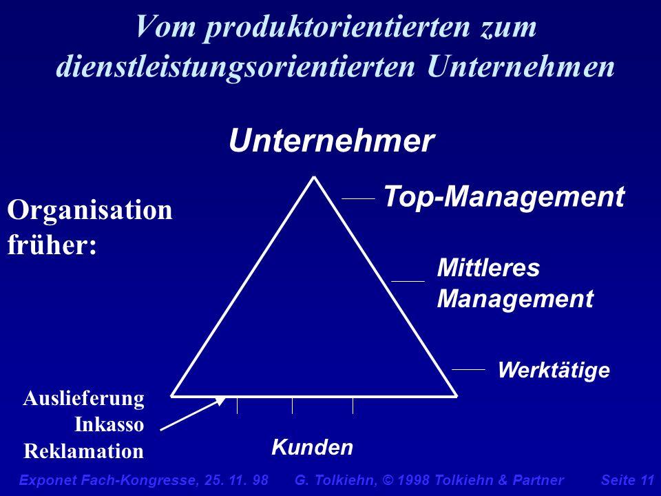 Exponet Fach-Kongresse, 25. 11. 98 G. Tolkiehn, © 1998 Tolkiehn & PartnerSeite 11 Vom produktorientierten zum dienstleistungsorientierten Unternehmen