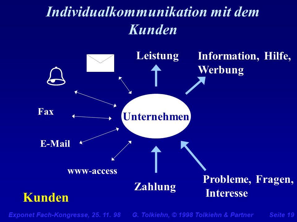 Exponet Fach-Kongresse, 25. 11. 98 G. Tolkiehn, © 1998 Tolkiehn & PartnerSeite 19 Individualkommunikation mit dem Kunden Unternehmen Kunden Zahlung Le