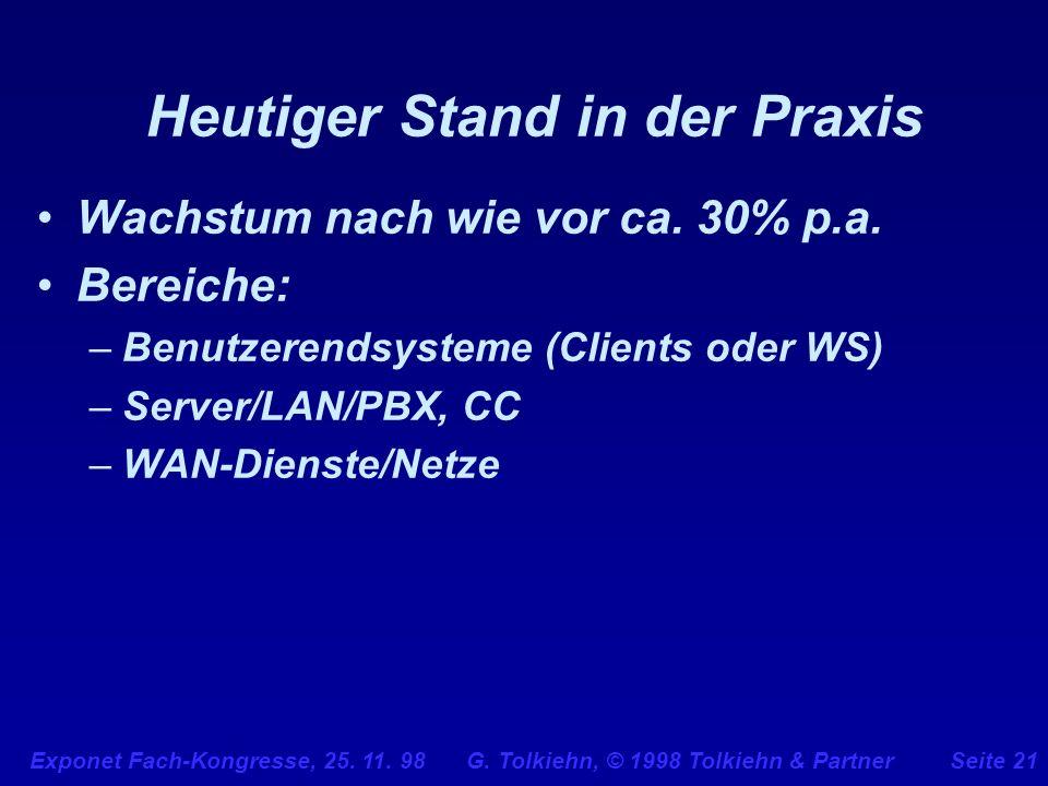 Exponet Fach-Kongresse, 25. 11. 98 G. Tolkiehn, © 1998 Tolkiehn & PartnerSeite 21 Heutiger Stand in der Praxis Wachstum nach wie vor ca. 30% p.a. Bere