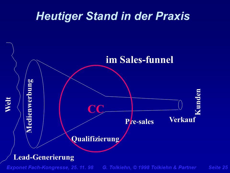 Exponet Fach-Kongresse, 25. 11. 98 G. Tolkiehn, © 1998 Tolkiehn & PartnerSeite 25 Heutiger Stand in der Praxis im Sales-funnel Verkauf Lead-Generierun