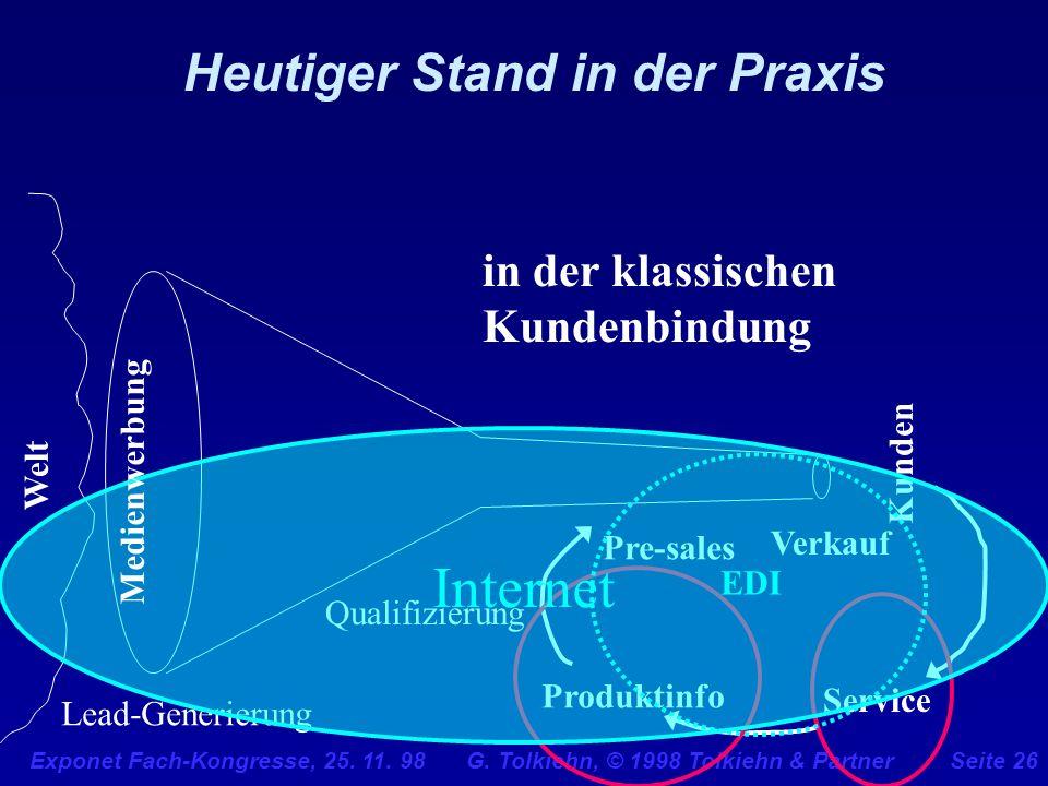 Exponet Fach-Kongresse, 25. 11. 98 G. Tolkiehn, © 1998 Tolkiehn & PartnerSeite 26 Heutiger Stand in der Praxis in der klassischen Kundenbindung Verkau