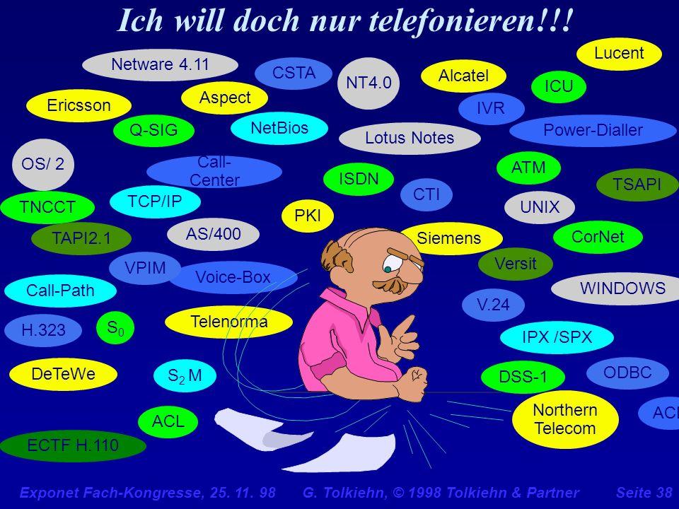Exponet Fach-Kongresse, 25. 11. 98 G. Tolkiehn, © 1998 Tolkiehn & PartnerSeite 38 Ich will doch nur telefonieren!!! Versit NetBios Voice-Box Call- Cen