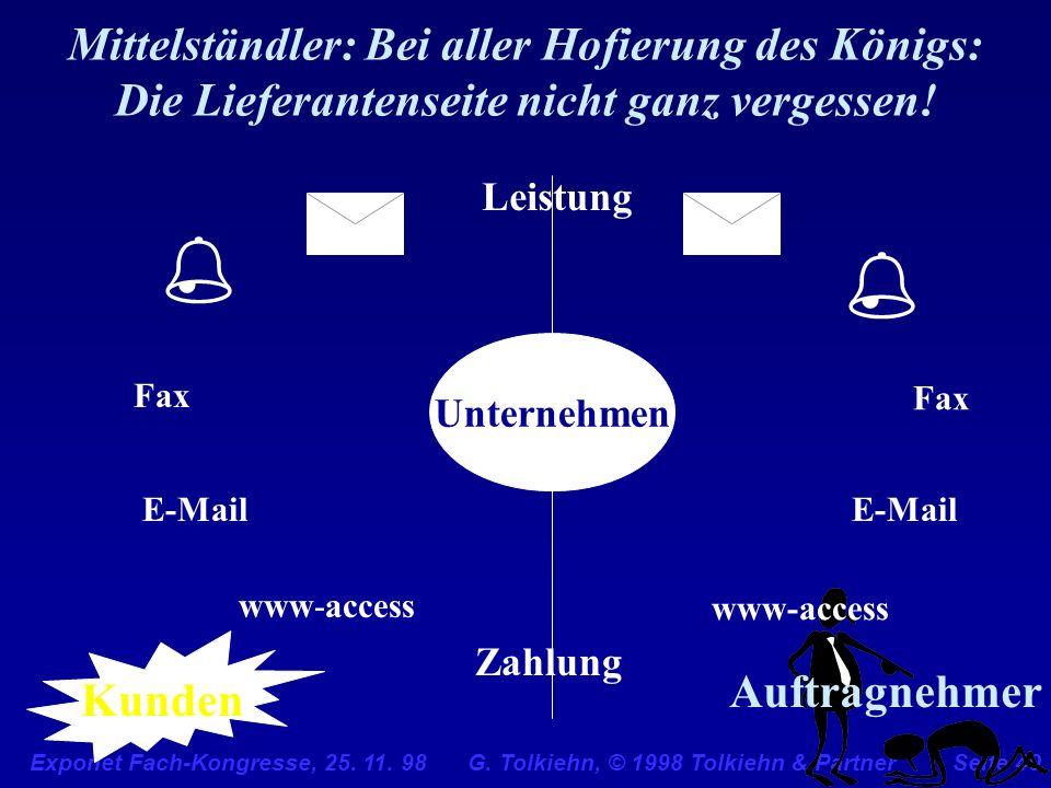 Exponet Fach-Kongresse, 25. 11. 98 G. Tolkiehn, © 1998 Tolkiehn & PartnerSeite 40 Auftragnehmer Fax E-Mail www-access Mittelständler: Bei aller Hofier