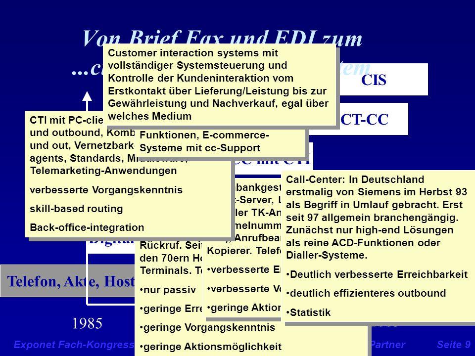 Exponet Fach-Kongresse, 25. 11. 98 G. Tolkiehn, © 1998 Tolkiehn & PartnerSeite 9 CIS Von Brief Fax und EDI zum...customer-interaction-System Telefon,