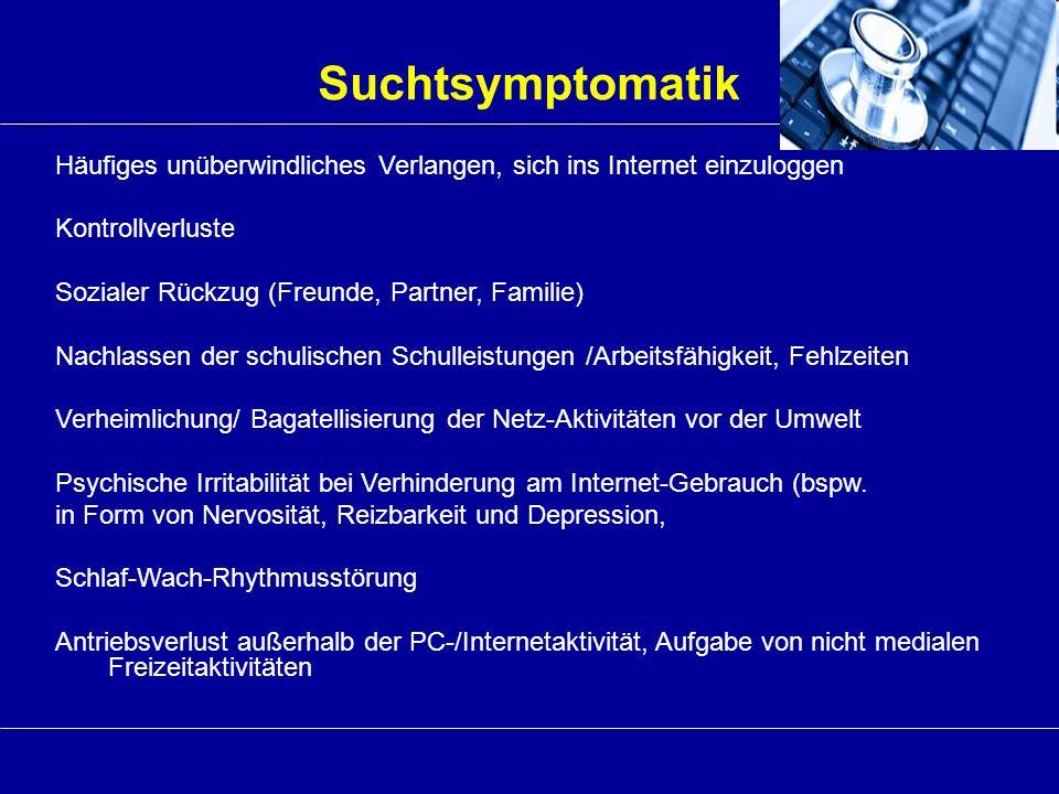 Suchtsymptomatik Häufiges unüberwindliches Verlangen, sich ins Internet einzuloggen Kontrollverluste Sozialer Rückzug (Freunde, Partner, Familie) Nach