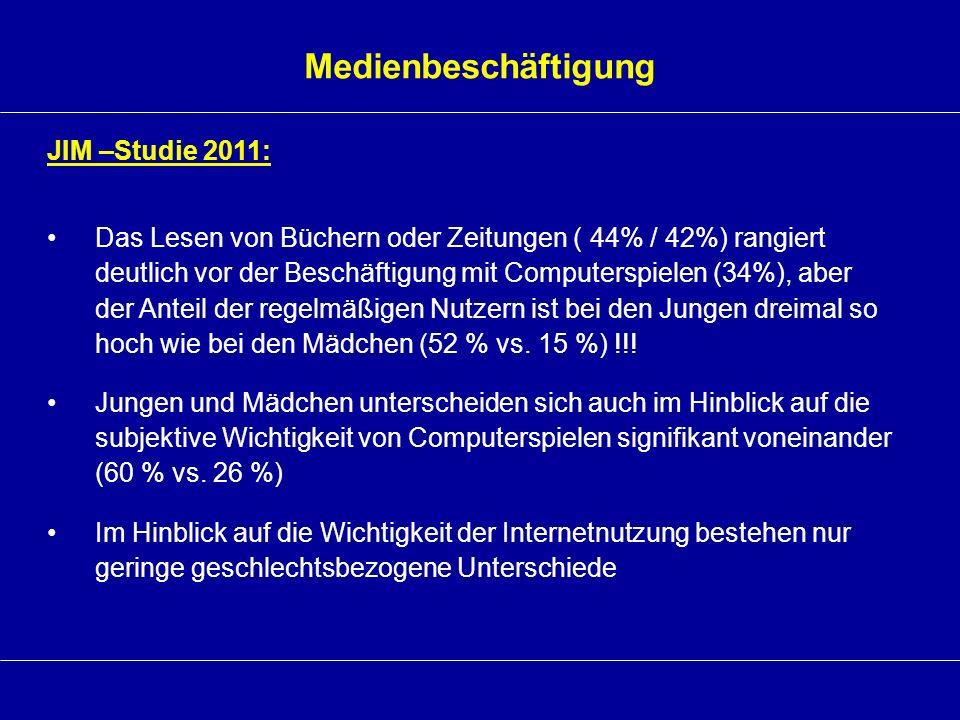 Medienbeschäftigung JIM –Studie 2011: Das Lesen von Büchern oder Zeitungen ( 44% / 42%) rangiert deutlich vor der Beschäftigung mit Computerspielen (3