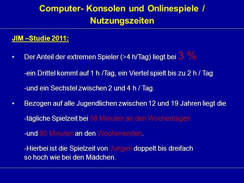Computer- Konsolen und Onlinespiele / Nutzungszeiten JIM –Studie 2011: Der Anteil der extremen Spieler (>4 h/Tag) liegt bei 3 %, -ein Drittel kommt au
