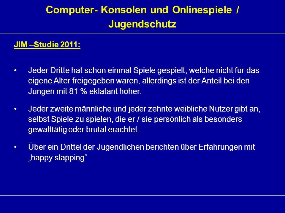Computer- Konsolen und Onlinespiele / Jugendschutz JIM –Studie 2011: Jeder Dritte hat schon einmal Spiele gespielt, welche nicht für das eigene Alter