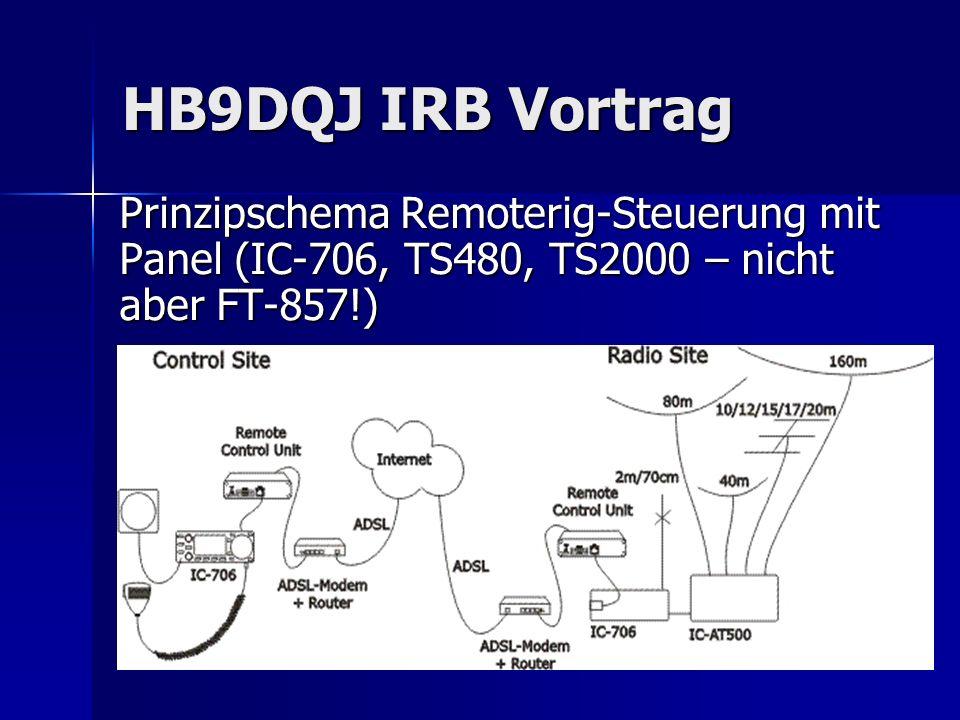 HB9DQJ IRB Vortrag Prinzipschema Remoterig-Steuerung mit Panel (IC-706, TS480, TS2000 – nicht aber FT-857!)