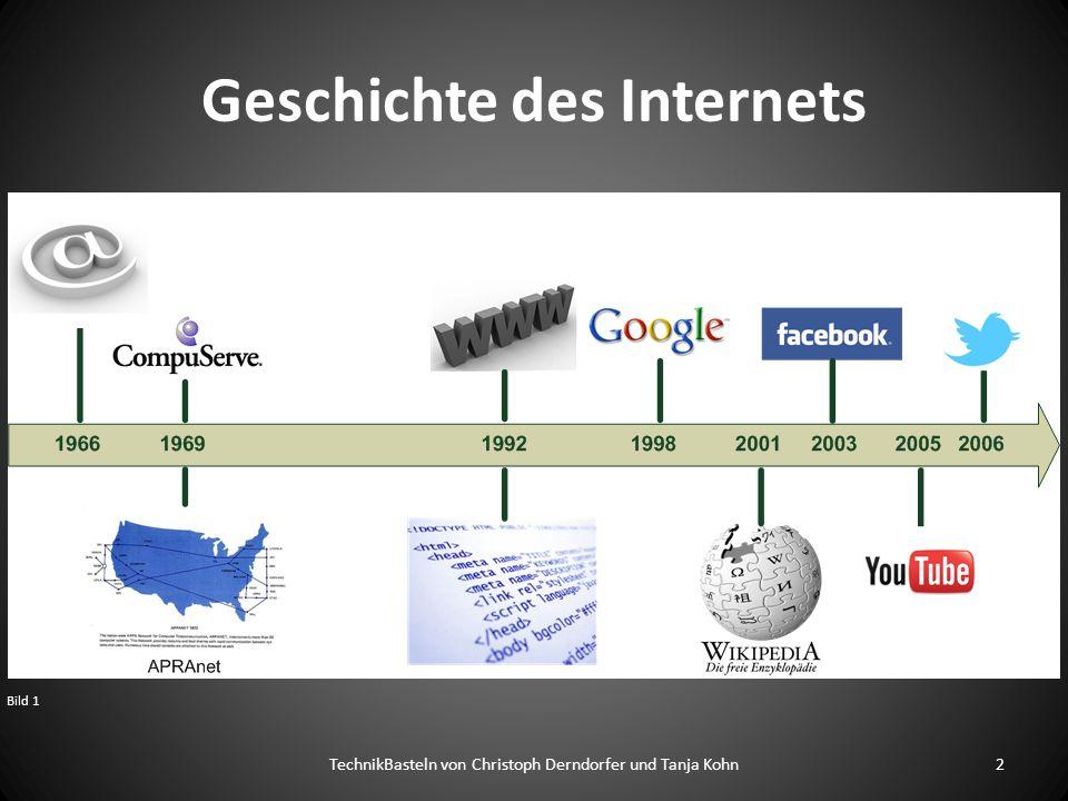 TechnikBasteln von Christoph Derndorfer und Tanja Kohn2 Geschichte des Internets Bild 1