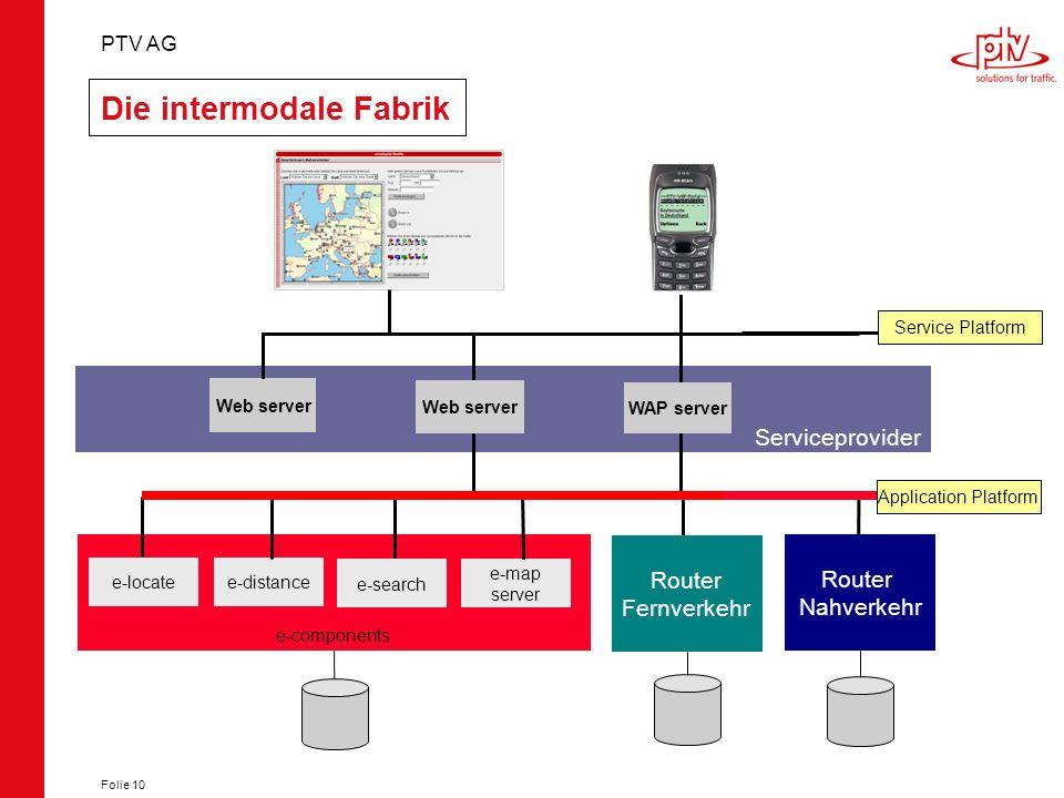 PTV AG Folie 10 Serviceprovider Die intermodale Fabrik e-components Web server Application Platform e-locatee-distance e-map server e-search WAP serve