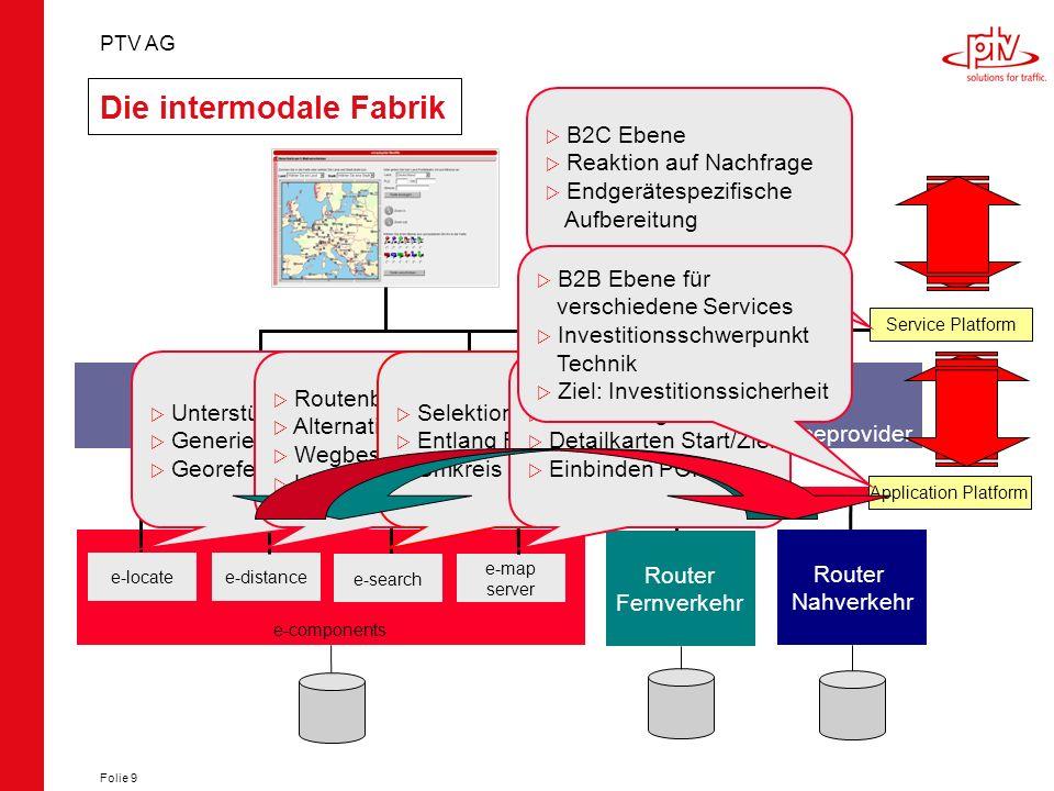 PTV AG Folie 10 Serviceprovider Die intermodale Fabrik e-components Web server Application Platform e-locatee-distance e-map server e-search WAP server Router Fernverkehr Router Nahverkehr Service Platform