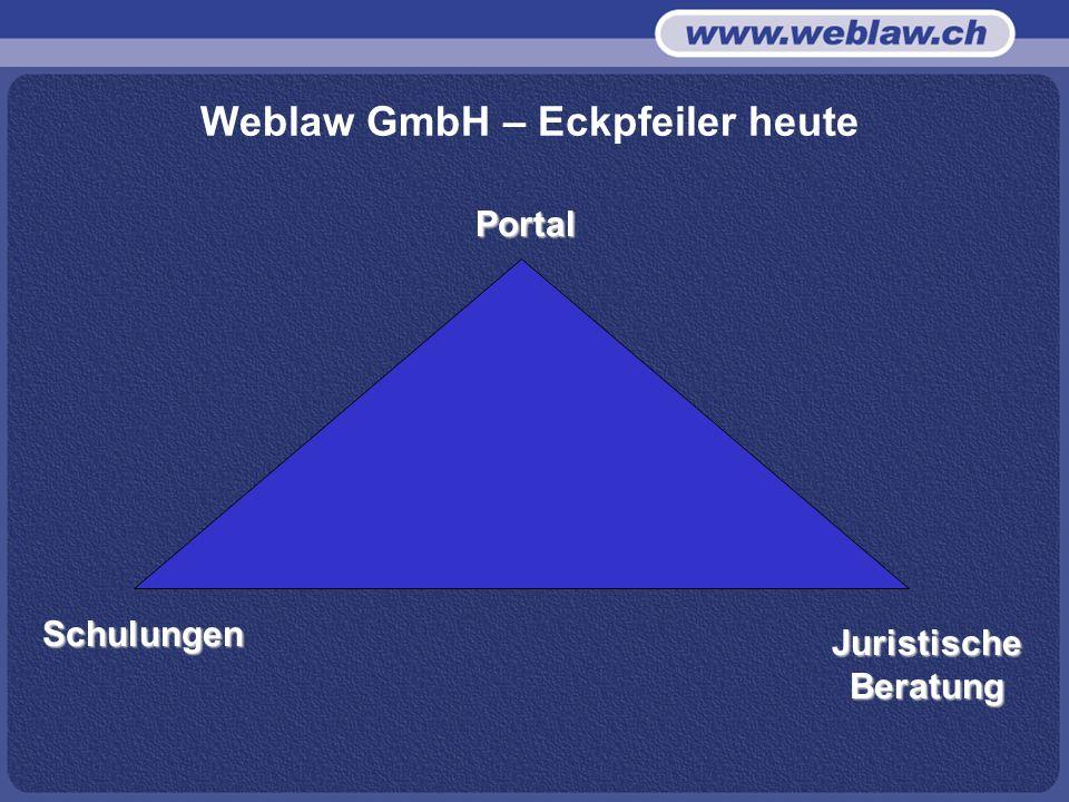 Weblaw GmbH – Eckpfeiler heute Portal Schulungen Juristische Beratung