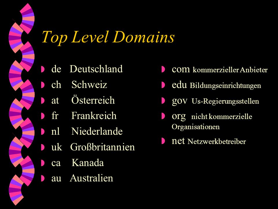 Top Level Domains w de Deutschland w ch Schweiz w at Österreich w fr Frankreich w nl Niederlande w uk Großbritannien w ca Kanada w au Australien w com kommerzieller Anbieter w edu Bildungseinrichtungen w gov Us-Regierungsstellen w org nicht kommerzielle Organisationen w net Netzwerkbetreiber