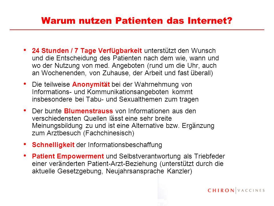 11 Warum nutzen Patienten das Internet? 24 Stunden / 7 Tage Verf ü gbarkeit unterst ü tzt den Wunsch und die Entscheidung des Patienten nach dem wie,