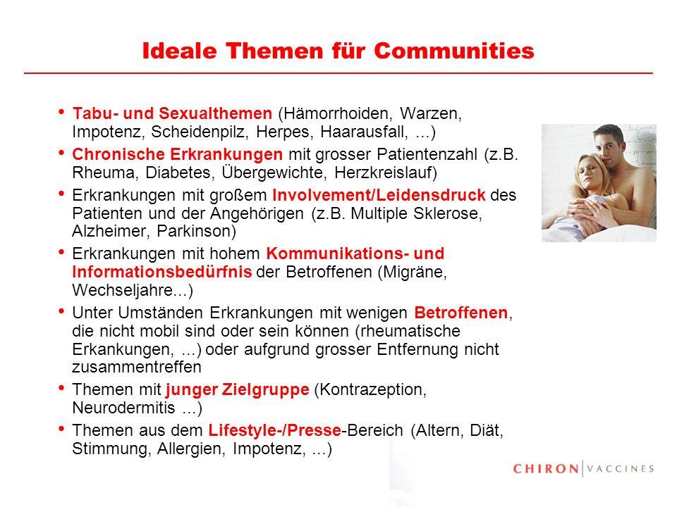 17 Ideale Themen für Communities Tabu- und Sexualthemen (Hämorrhoiden, Warzen, Impotenz, Scheidenpilz, Herpes, Haarausfall,...) Chronische Erkrankunge