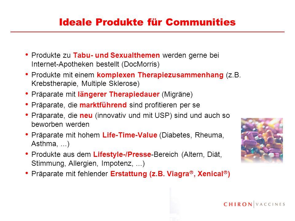 18 Ideale Produkte für Communities Produkte zu Tabu- und Sexualthemen werden gerne bei Internet-Apotheken bestellt (DocMorris) Produkte mit einem komp