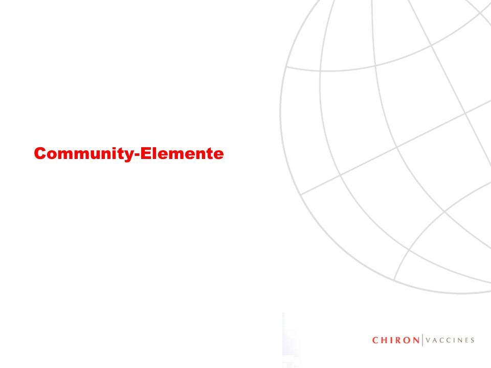 21 Community-Elemente