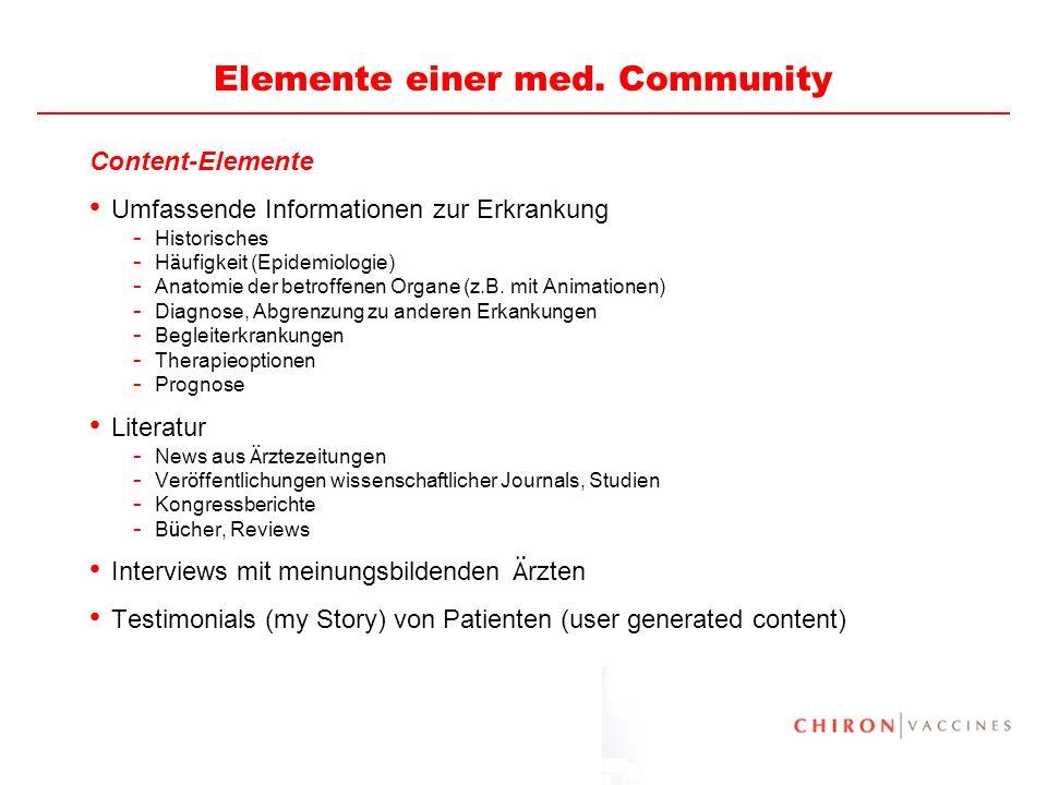 23 Elemente einer med. Community Content-Elemente Umfassende Informationen zur Erkrankung - Historisches - H ä ufigkeit (Epidemiologie) - Anatomie der