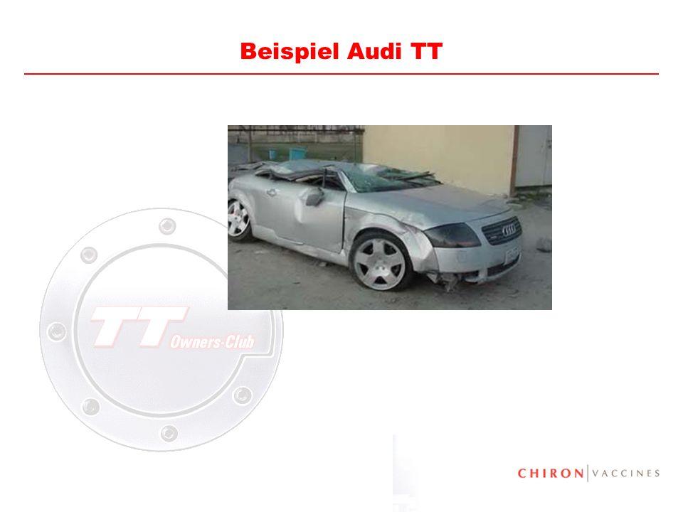 29 Beispiel Audi TT