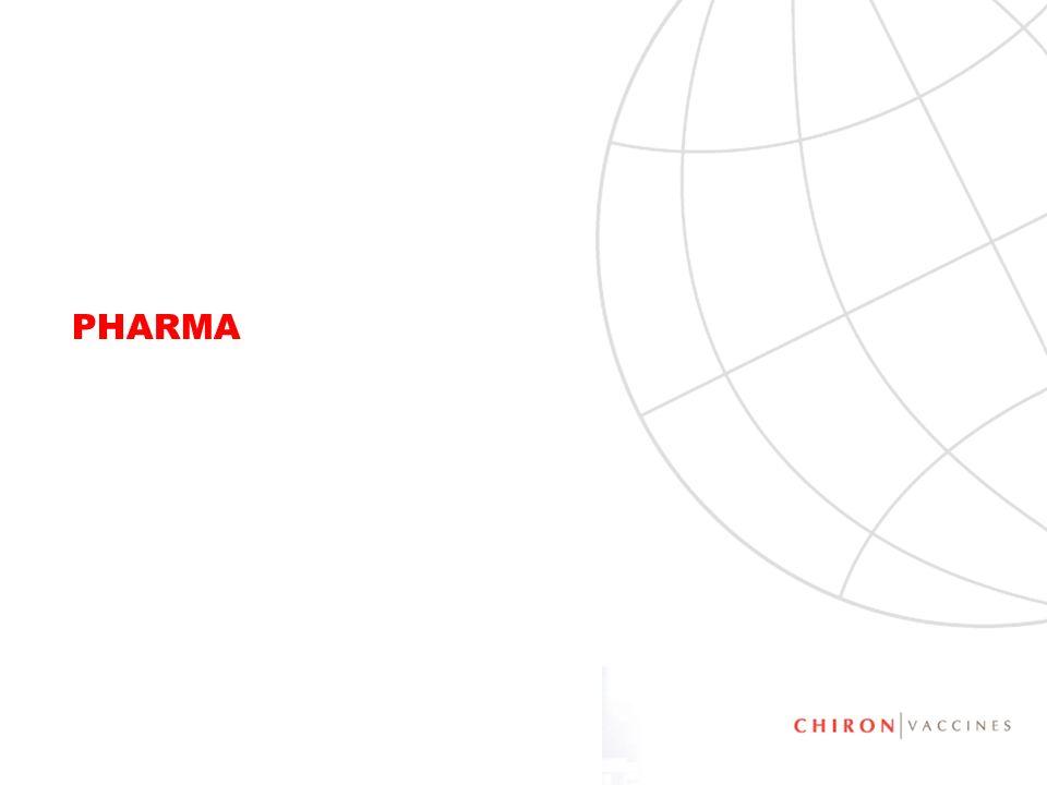 3 PHARMA