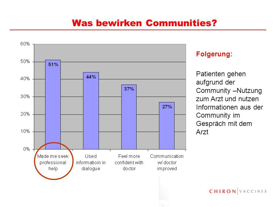 32 Was bewirken Communities? Folgerung: Patienten gehen aufgrund der Community –Nutzung zum Arzt und nutzen Informationen aus der Community im Gespräc