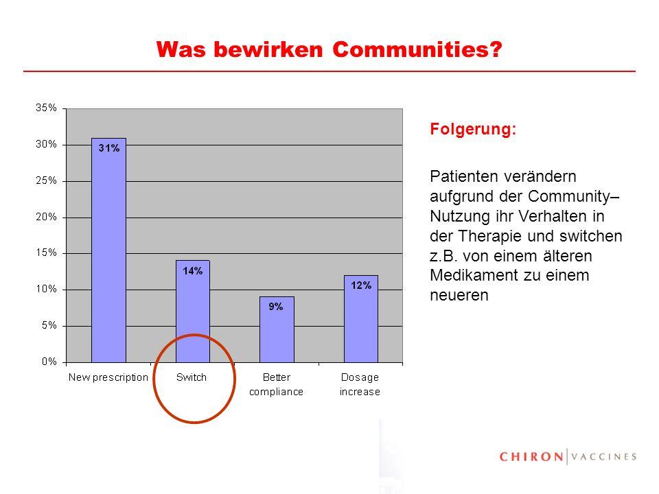 33 Was bewirken Communities? Folgerung: Patienten verändern aufgrund der Community– Nutzung ihr Verhalten in der Therapie und switchen z.B. von einem