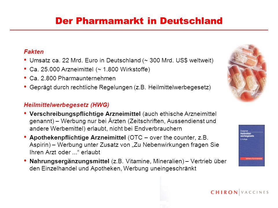 4 Der Pharmamarkt in Deutschland Fakten Umsatz ca. 22 Mrd. Euro in Deutschland (~ 300 Mrd. US$ weltweit) Ca. 25.000 Arzneimittel (~ 1.800 Wirkstoffe)