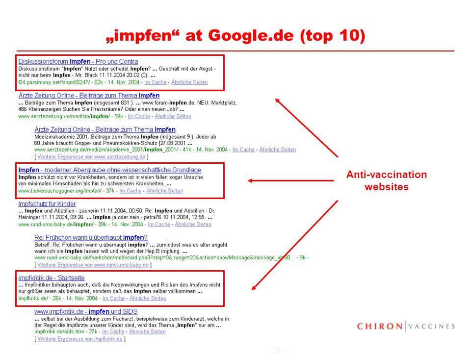 62 impfen at Google.de (top 10) Anti-vaccination websites