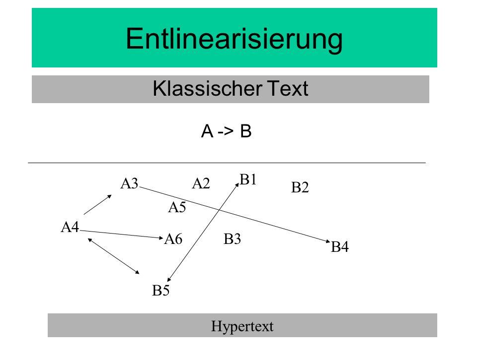 Entlinearisierung Klassischer Text A4 B3 A2 B5 A5 B4 A6 B2 B1 A3 Hypertext A -> B
